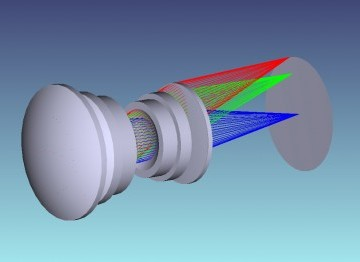 Optical design with Zemax®-OpticStudio - Introduction